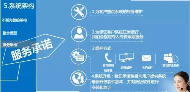 详解跨境物流信息系统解决方案